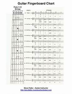 Free Guitar Worksheet  U2013 The Most Complete Fingerboard