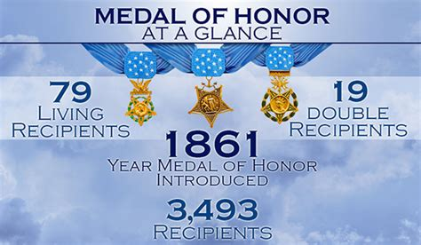 national medal  honor day  national