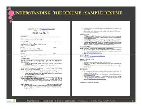 Msc Physics Resume by Smartest Resume Guide For Students And Freshers