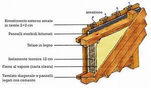Pareti Esterne In Legno Lamellare: Dimensioni travi in legno sezioni