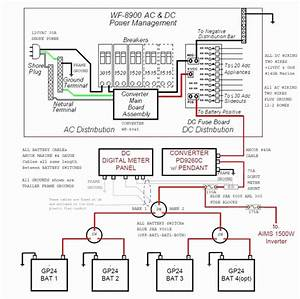 White River Rv Wiring Diagrams