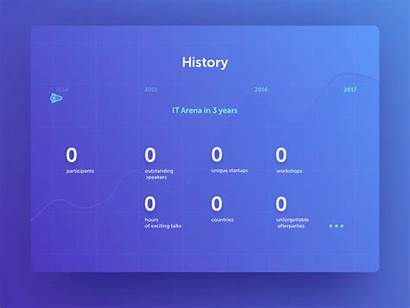 History Interactive Dribbble Interface Web Ui