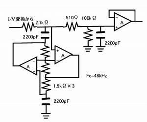 cs8412 sm5843 bb1702 dac With pcm1794a audio dac