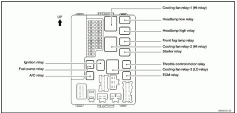 2005 Nissan Fuse Box Diagram by 2005 Nissan Sentra Fuse Box Fuse Box And Wiring Diagram