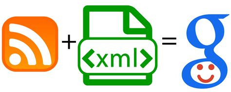 Improve Indexing With Rss And Xml Sitemaps