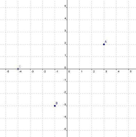 kartesisches koordinatensystem punkte  der  achse spiegeln