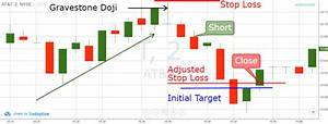 How To Trade 1 Minute Chart How To Trade The Gravestone Doji Reversal Candlestick