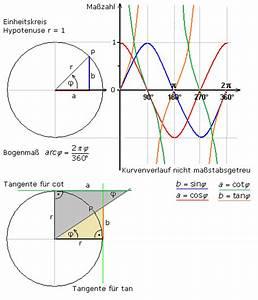 Tangente Berechnen Mit Punkt : winkelfunktionen im rechtwinkligen dreieck ~ Themetempest.com Abrechnung