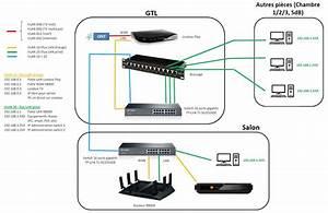 Ampli Wifi Orange : routeur r8000 en parall le de la livebox play ~ Melissatoandfro.com Idées de Décoration