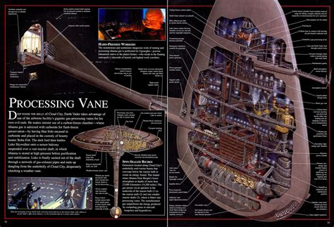 Han Freighter Diagram by Index Of Pub Wars Exploded Section Books