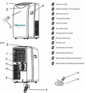 Idylis Portable Air Conditioner User Manual