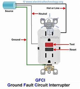 Gfci  Ground Fault Circuit Interrupter  Types  U0026 Working  U0026 Applications