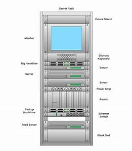 26 Automatic Server Rack Diagram Ideas