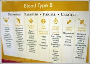 B Positive Blood Type Food