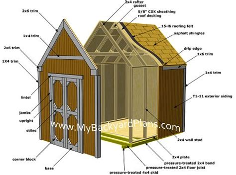 8x8 garden shed plans how to build a gable storage shed this shed is built on a