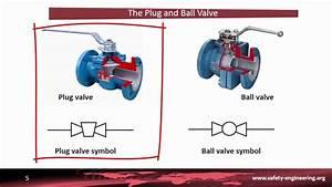 P U0026id  Part 4  Final Control Element Symbols  The Various