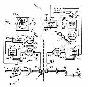 Mcneilu Mixer Control Diagram