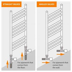 Unusual Central Heating Radiator Valves How They Work ...