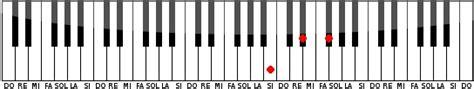 si鑒e de piano lección 6 todos los acordes de piano estudiarpiano com