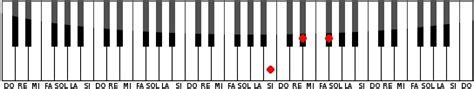 aprende piano facil taringa