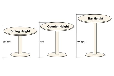 blog   common table height options