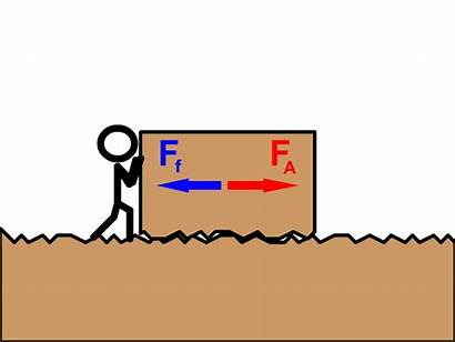 Forces Animation Physics Friction Force Applied Animated