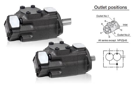 double vane pumps ivpv model anson fixed displacement