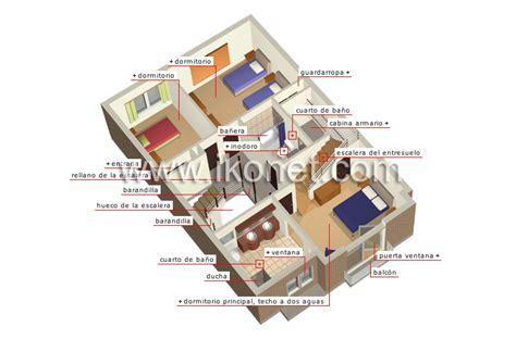 description d une chambre en anglais casa gt estructura de una casa gt habitaciones principales