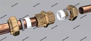 Raccord Gaz Sans Soudure : raccord plomberie sans soudure ~ Dailycaller-alerts.com Idées de Décoration