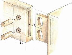Lockere Erde Faules Holz : selbstziehende laschenverbindung gr ne erde holzverbindung gr ne erde holzverbindungen ~ A.2002-acura-tl-radio.info Haus und Dekorationen