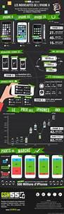 Nouveaute Iphone 6 : infographie les nouveaut s de l 39 iphone 6 ~ Medecine-chirurgie-esthetiques.com Avis de Voitures