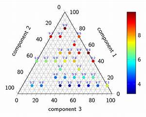27 How To Read A Ternary Diagram