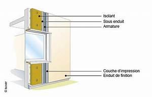 Isolant Thermique Mince Haute Température : isolation des murs par l ext rieur ~ Edinachiropracticcenter.com Idées de Décoration