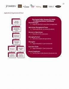 Darden Resturants Policy Final Report