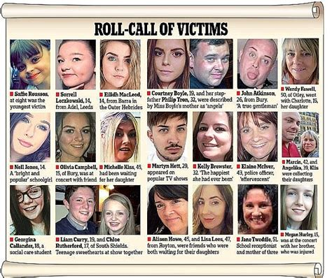 Families of Manchester bomb victims to each get £250,000