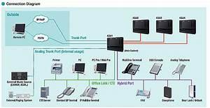 Nec Sl1000 Telephone System