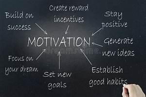 Motivation Stock Image  Image Of Flowchart  Flow