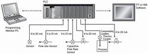 Further Information Of Programmable Controllers Technical
