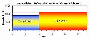 Tilgungssatz Berechnen : annuit tendarlehen beschrieben von der competence gmbh ~ Themetempest.com Abrechnung
