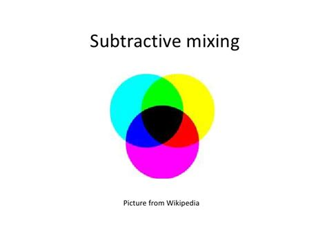 subtractive colors additive and subtractive primary colors