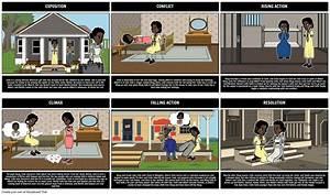 The Color Purple Plot Diagram Storyboard by kristylittlehale