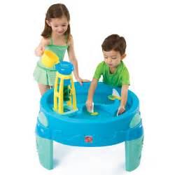 waterwheel play table sand water play step2