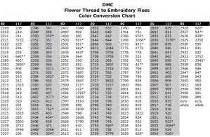 Dmc Embroidery Floss Conversion Chart Use This Embroidery Color Conversion Charts To Find