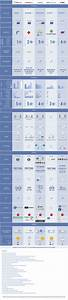 A Comparison Infographic On Visio  Smart Draw  Creately