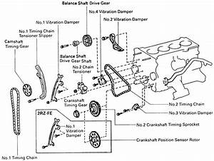 Is The Timing Mark For A 22r Motor For A 1981 Toyota Truck