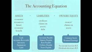 Accounting Equation; Retained Earnings; Net Income ...