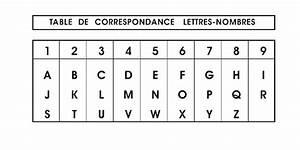 Prénom Japonais Signification : signification d 39 un prenom en numerologie ~ Medecine-chirurgie-esthetiques.com Avis de Voitures
