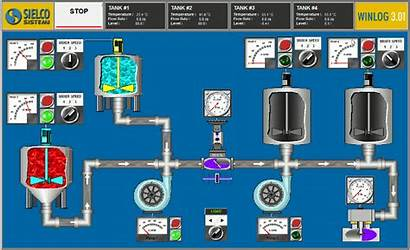 Scada Hmi Software Introduction Interface Machine Human