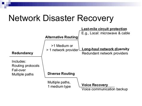 Business Continuity And Disaster Recovery. Requirements For A Resume Template. Sample Achievements For Resumes Template. Technology Backgrounds For Powerpoint Template. Funny Retirement Messages For Coworkers. Leadership Skills Cover Letter Template. Reading Journal Template. Personal Computer Repair Service Template. Letter Writing Template Printable Template