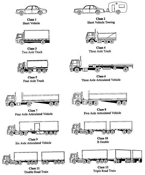 Vehicle Turning Radius Diagram
